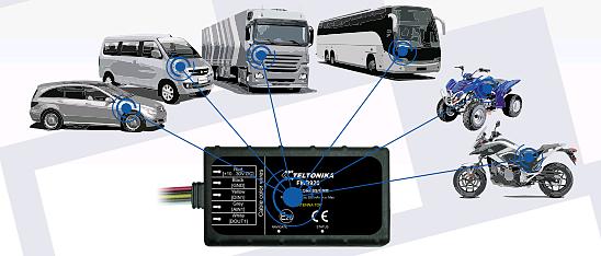 глонасс мониторинг автотранспорта